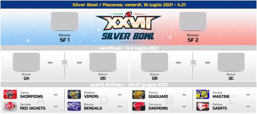 Skorpions Varese re della stagione del football americano. Ora il sogno Silver Bowl