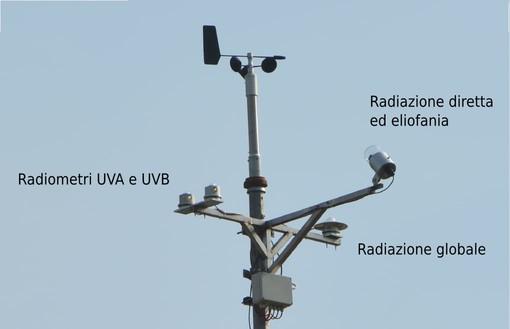 Il Centro Geofisico Prealpino ha un nuovo strumento per misurare l'indice UV