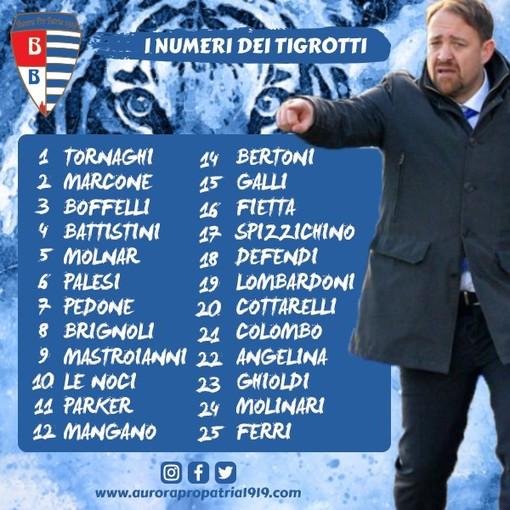 I numeri di maglia dei Tigrotti dalla pagina Facebook ufficiale del club